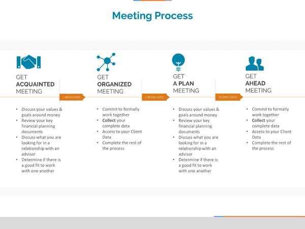 PowerPoint Design Sample - Repetition