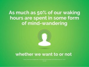 50% of our waking time is spent in some form of mind wandering