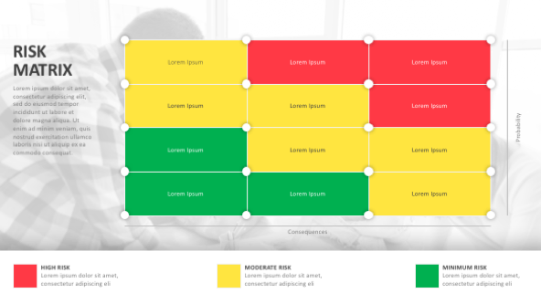 FREE Risk Matrix Presentation Template PowerPoint Template