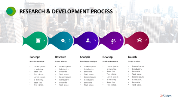 FREE Research & Development Process Template PowerPoint Template