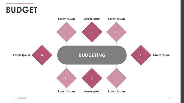 FREE Budget PowerPoint Template PowerPoint Template