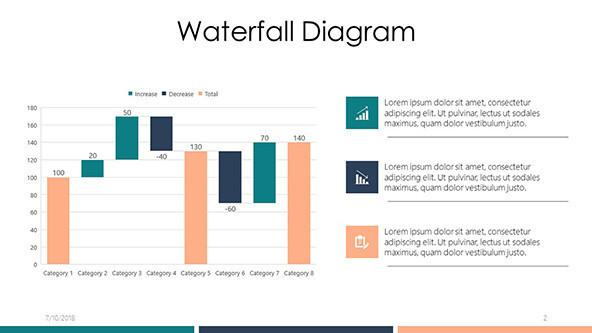 FREE Google Slides Waterfall Diagram Template PowerPoint Template