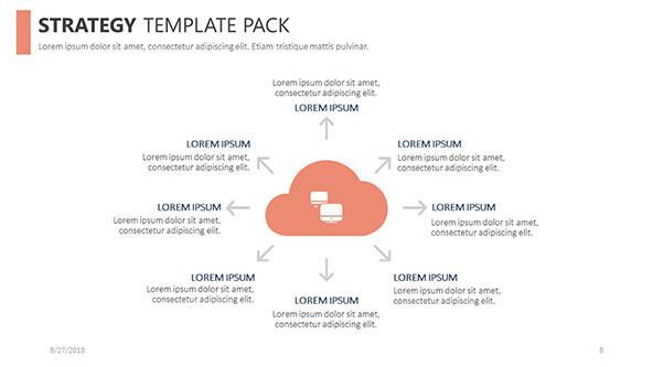 FREE Strategy PowerPoint Template Pack PowerPoint Template