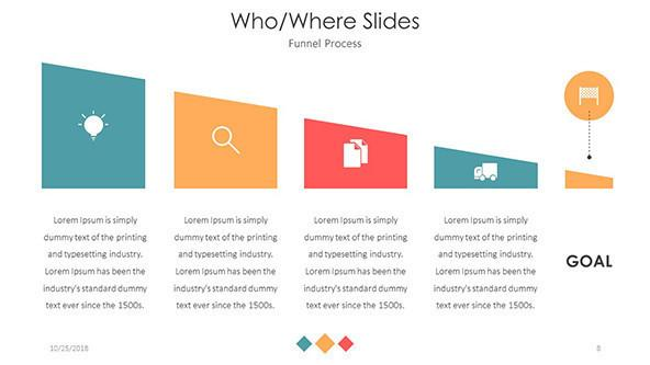 "FREE Explaining the ""Who and Where"" Presentation Template PowerPoint Template"