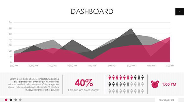 FREE Google Slides Dashboard Template PowerPoint Template