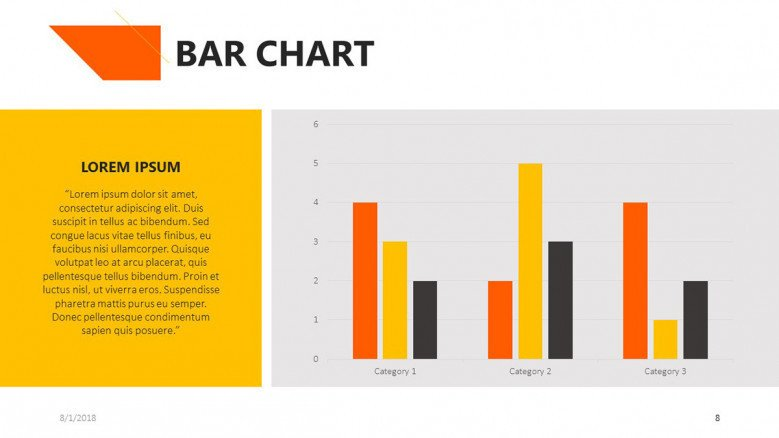 bar chart slide for academic presentation with data and text