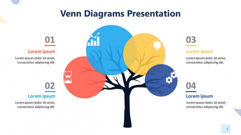 playful tree venn diagram in four sections