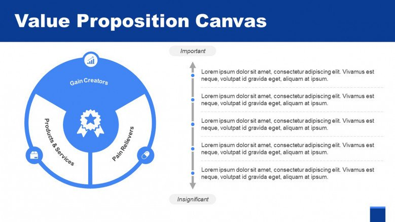 Gain Creators Slide for a Value Proposition Canvas Presentation