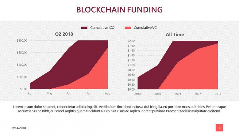 block chain funding slide in area chart