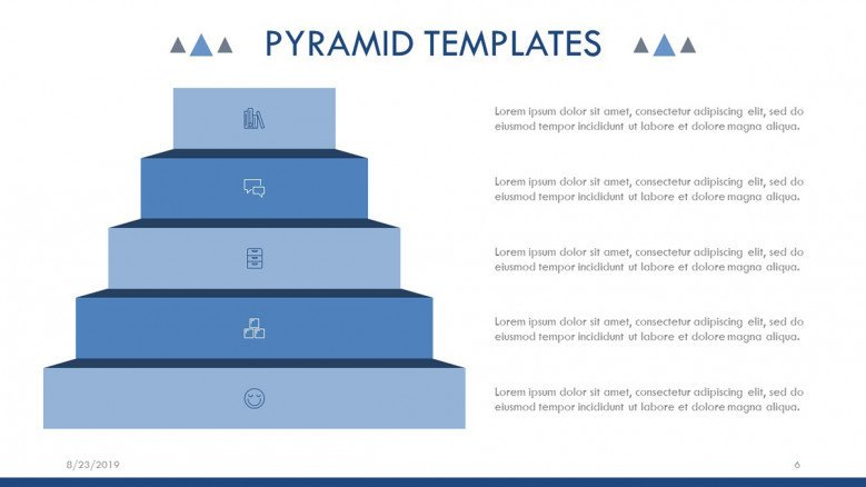 Five stages Pyramid Chart