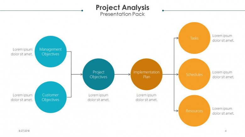 project analysis segmented chart in cirlce