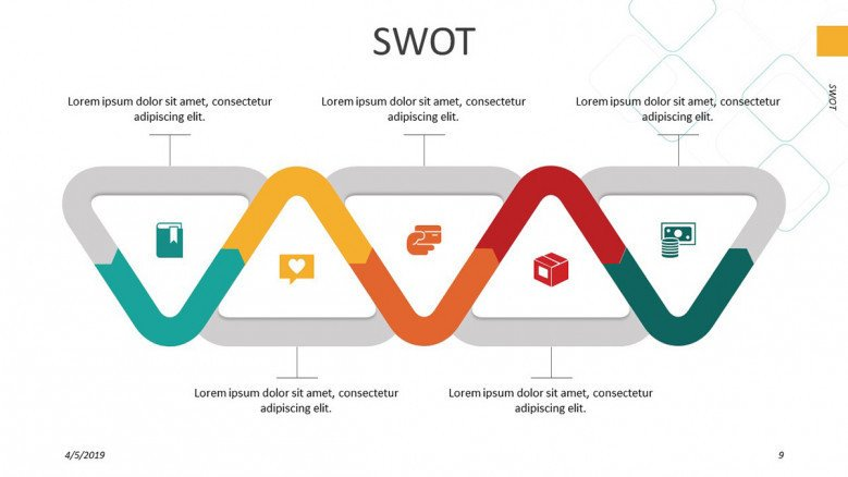 playful SWOT analysis in process chart