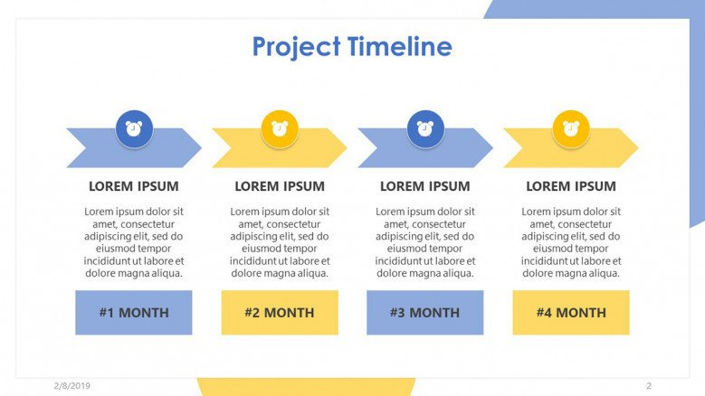 project timeline in four key aspects with description box