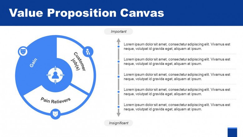 Gains Slide for a Value Proposition Canvas Presentation
