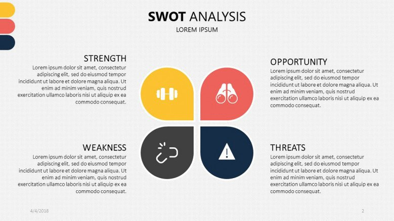 SWOT analysis slide in four key points with text description