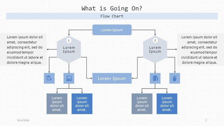 what is going on slide in flow chart with steps
