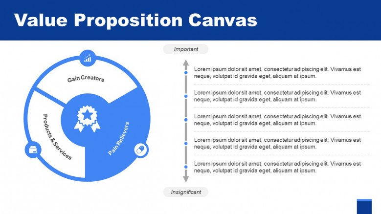 Pain Reliever Slide for a Value Proposition Canvas Presentation