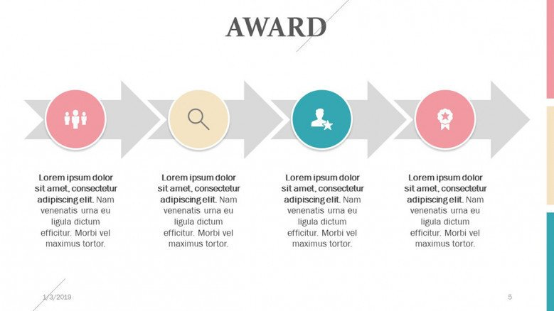 award slide in process chart