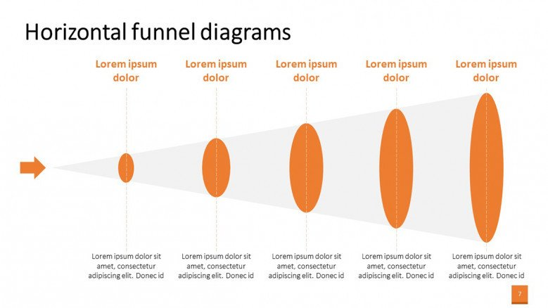 5 stage funnel chart template