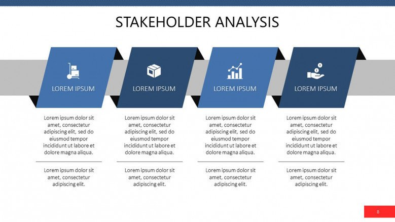 Stakeholder Analysis in four segmented detailed explanation chart