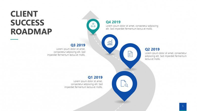 Client Success Roadmap for account management with four markers and icons