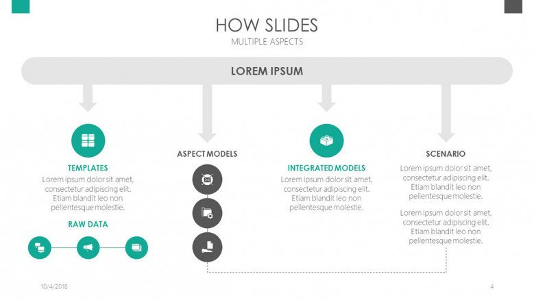 how slides in timeline chart with four segments