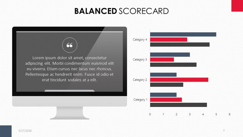 balance scorecard data driven information in bar chart with PC display