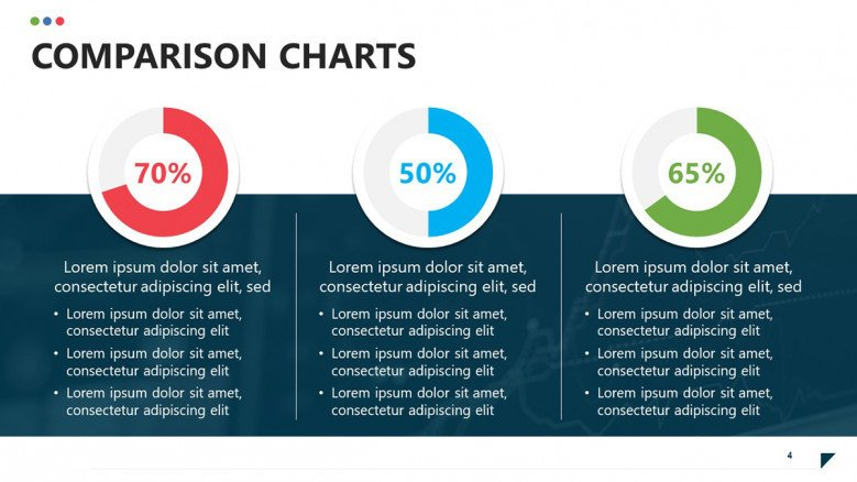 Comparative Circle charts in creative style