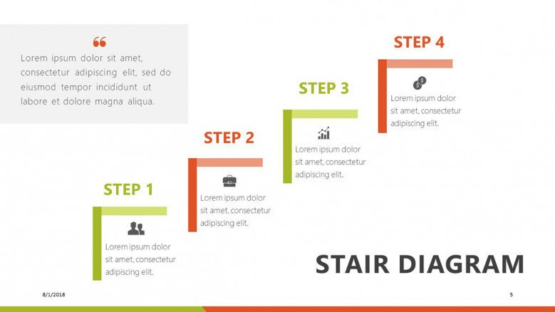 stair diagram in four steps with comment box