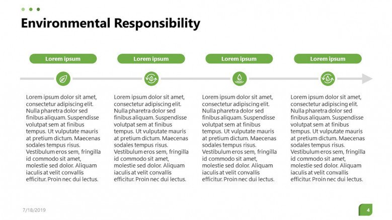 environmental responsibility summary in four key factors text