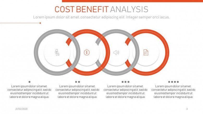 Cost-Benefit Analysis Diagram