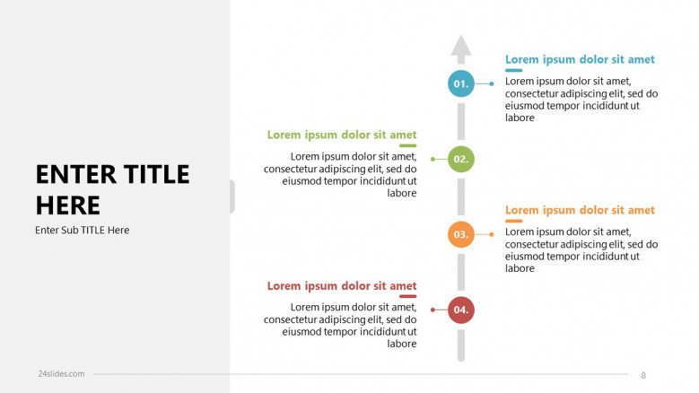 Vertical roadmap for customer journey mapping