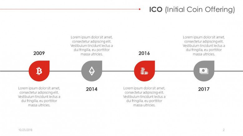 ICO year timeline slide with text