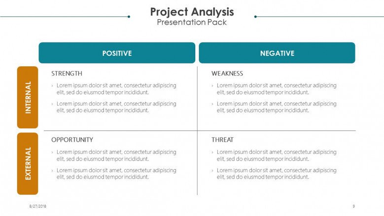 project analysis slide in SWOT analysis