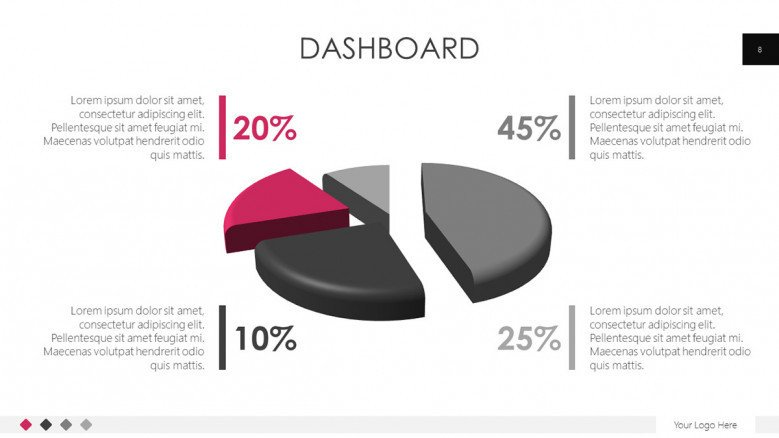 pie graph dashboard with 4 text section