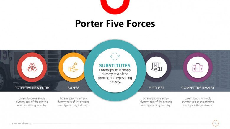 Porter's Five Forces Analysis Slide