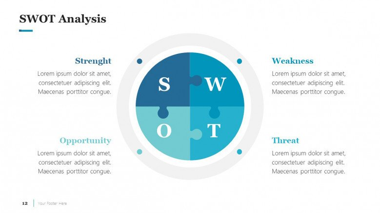SWOT analysis slide for a Business Case Presentation