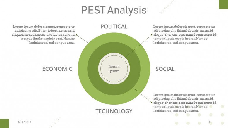 PEST Analysis onion diagram
