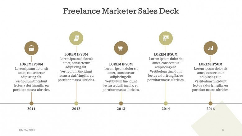 freelance marketer sales timeline chart for planning