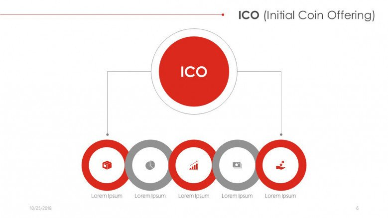 ICO presentation in structured chart with five circles