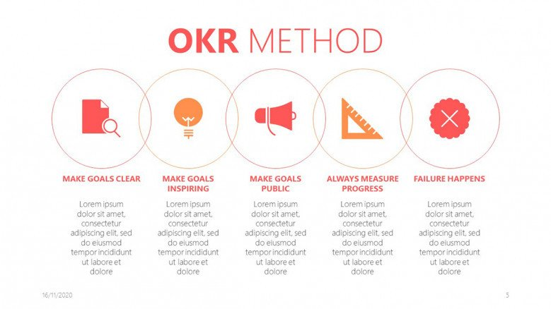 OKR Method PowerPoint Slide with planning icons