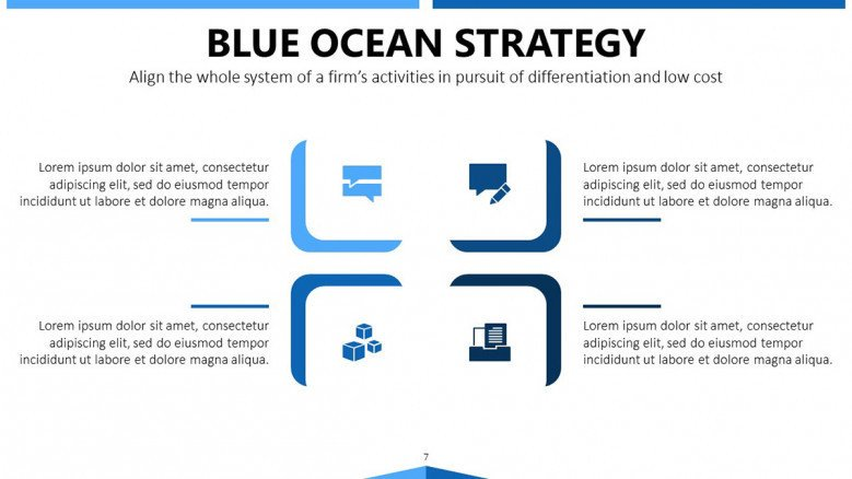 blue ocean strategy activities summary in text box