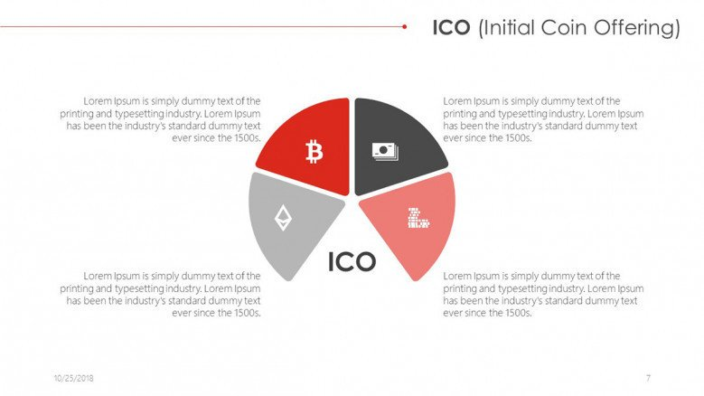 ICO presentation in pie chart
