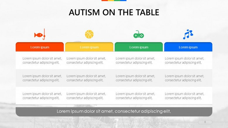Autism Table chart