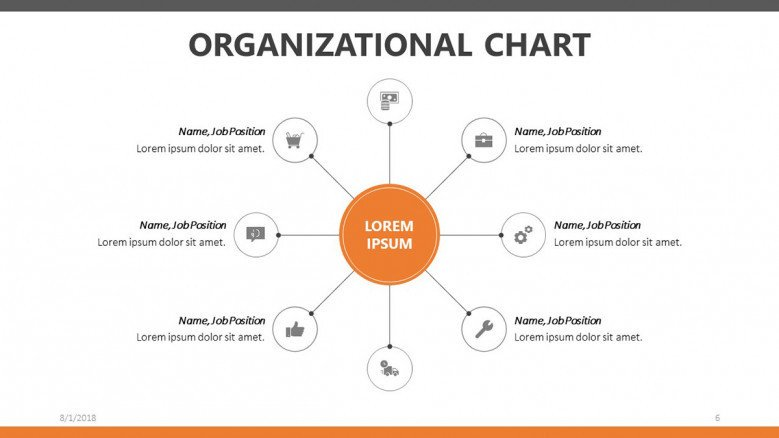organizational chart in circle with comment box