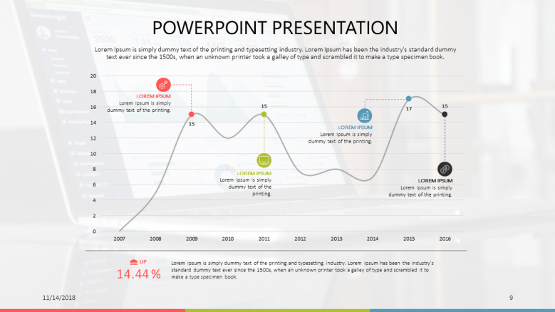 generic data driven presentation in line chart
