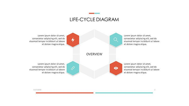 life-cycle diagram overview slide in four main key points with text