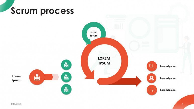 playful scrum process task flow chart