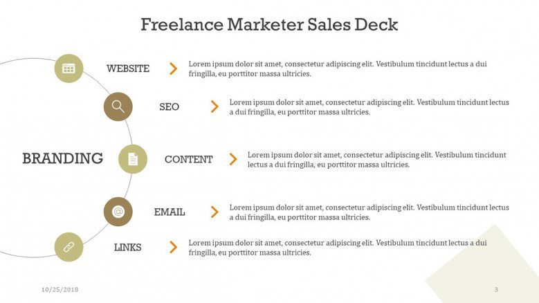 freelance marketer circle chart with five key points