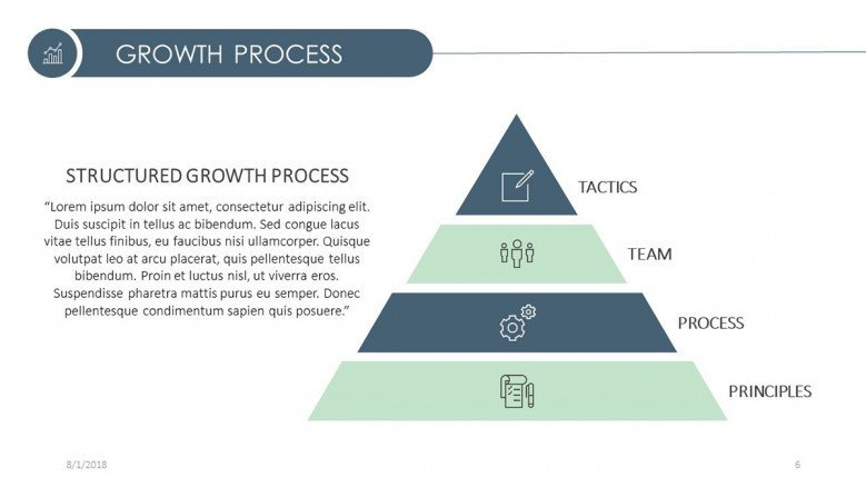 growth process presentation structured growth process slide in iconed pyramid